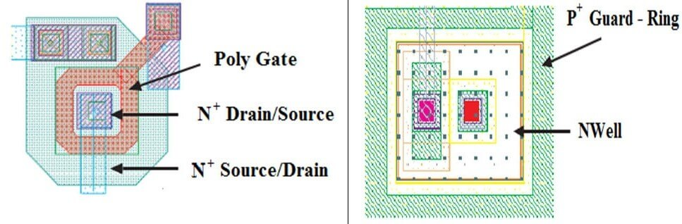 Radiation tolerant layout of an NMOS transistor